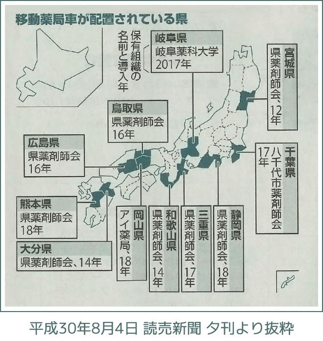 平成30年8月4日 読売新聞 夕刊より抜粋